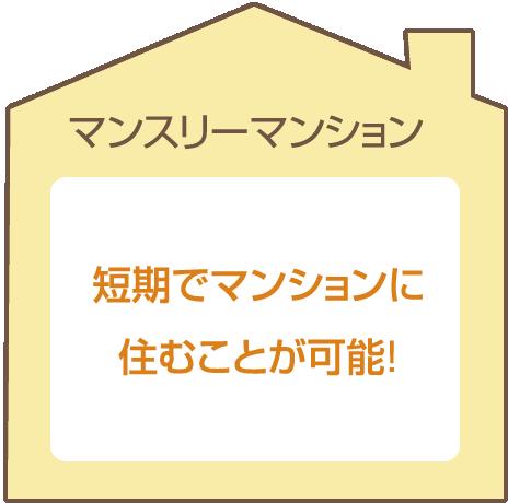 マンスリーマンション(短期でマンションに住むことが可能)